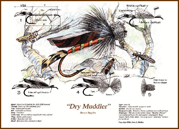 Dry Muddler - Bruce Staples